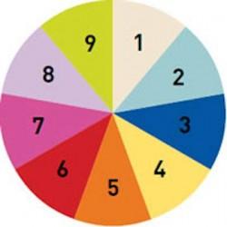 Chariot d'urgence couleur 8 tiroirs et plateau