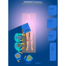 Radpad 5511 champ stérile Anti-X accès radial